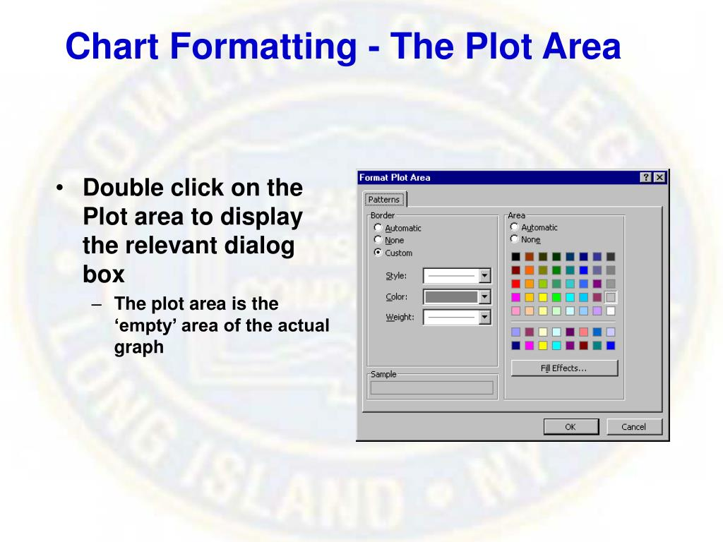 Chart Formatting - The Plot Area