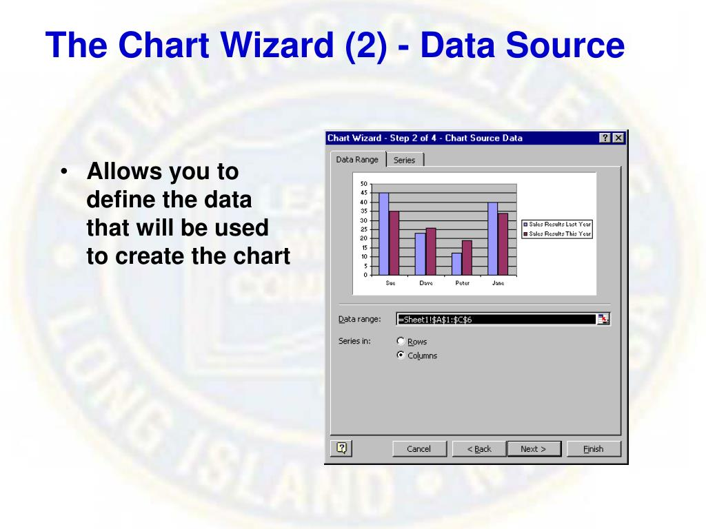 The Chart Wizard (2) - Data Source