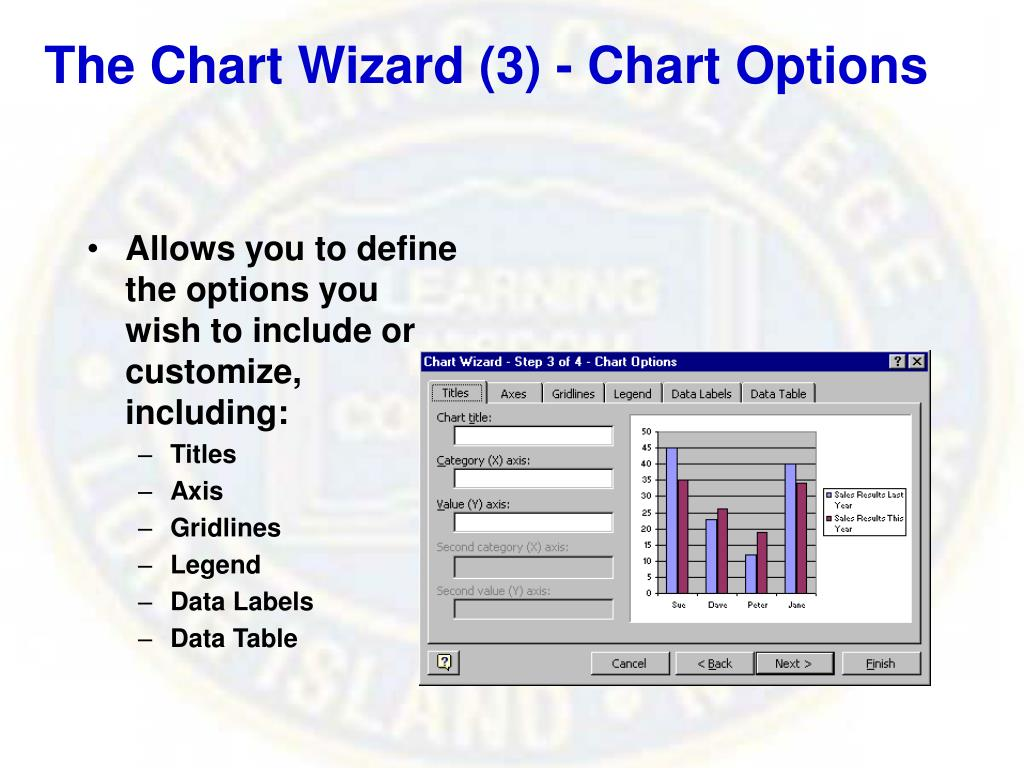 The Chart Wizard (3) - Chart Options