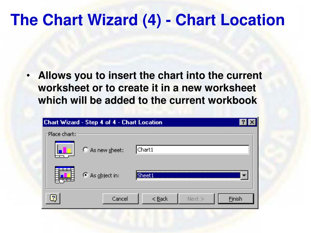 The Chart Wizard (4) - Chart Location