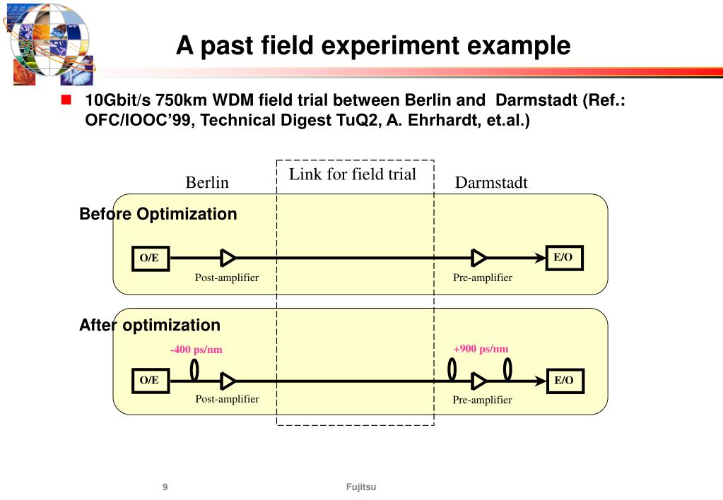 A past field experiment example