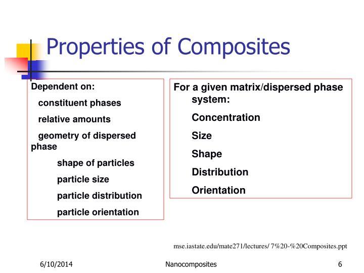 Properties of Composites