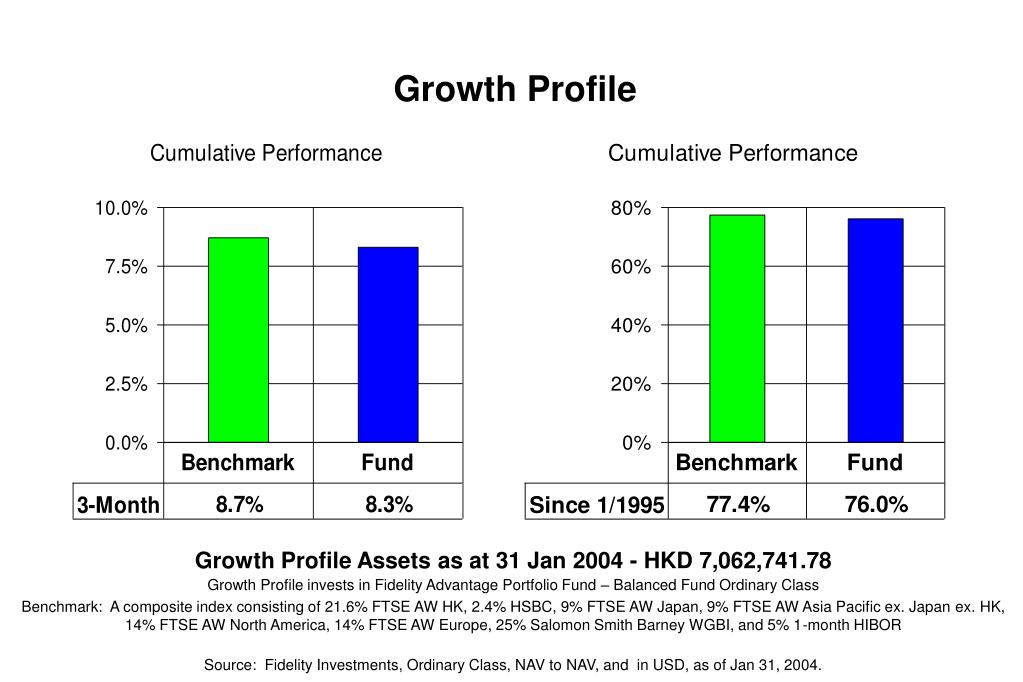 Growth Profile
