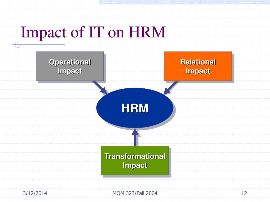 Impact of IT on HRM