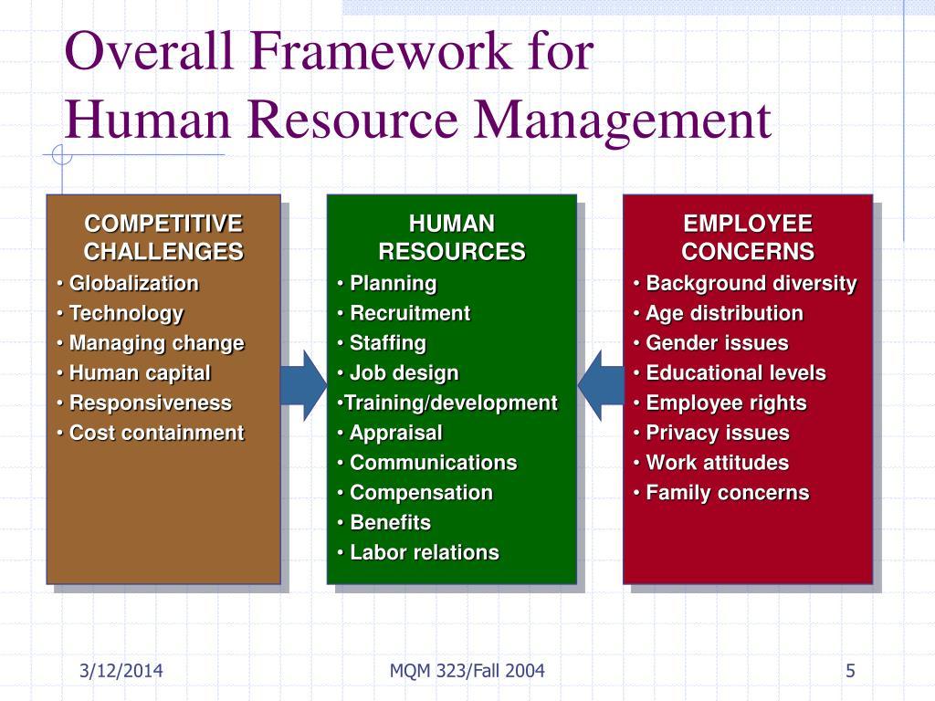 Overall Framework for