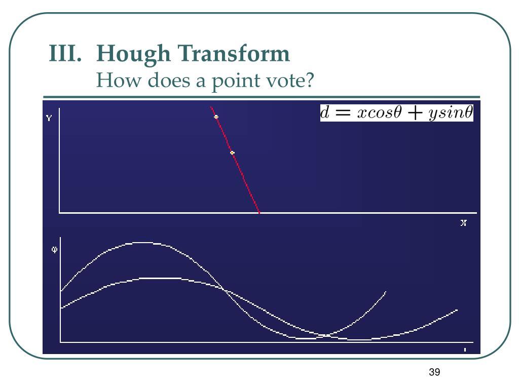 Hough Transform