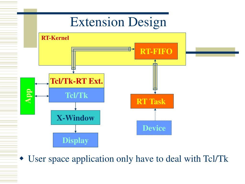 Extension Design