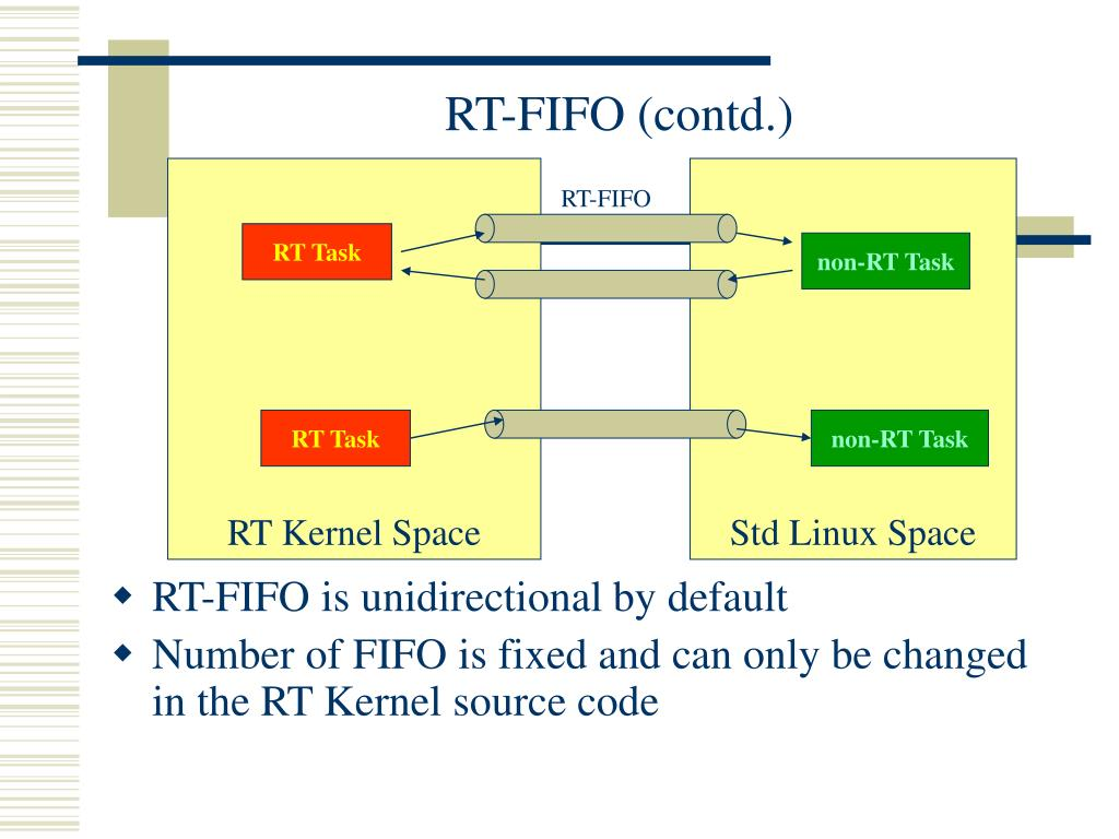 RT-FIFO (contd.)