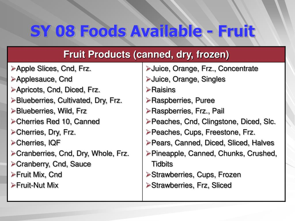 SY 08 Foods Available - Fruit