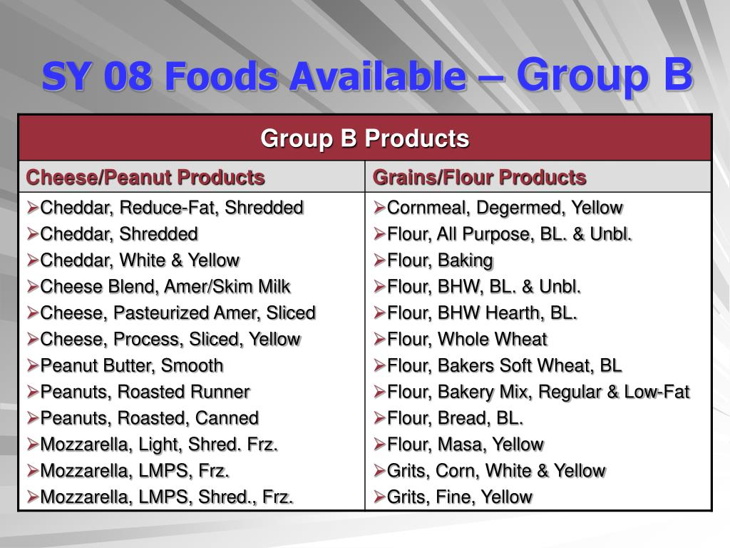 SY 08 Foods Available