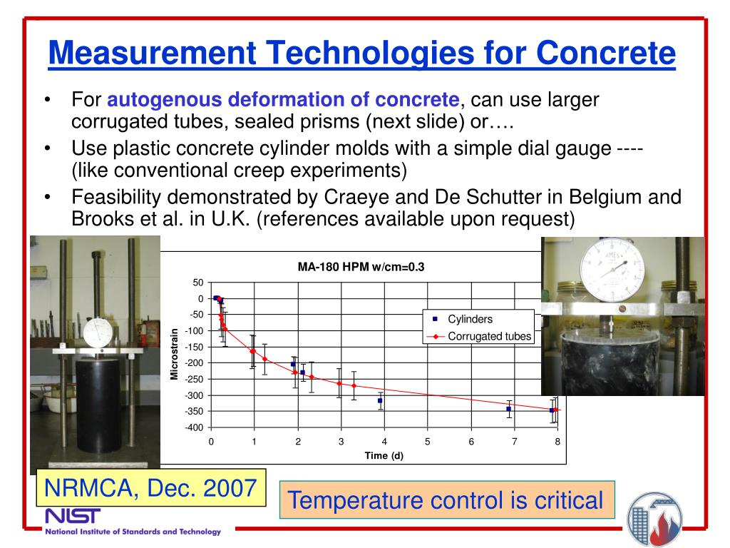 Measurement Technologies for Concrete