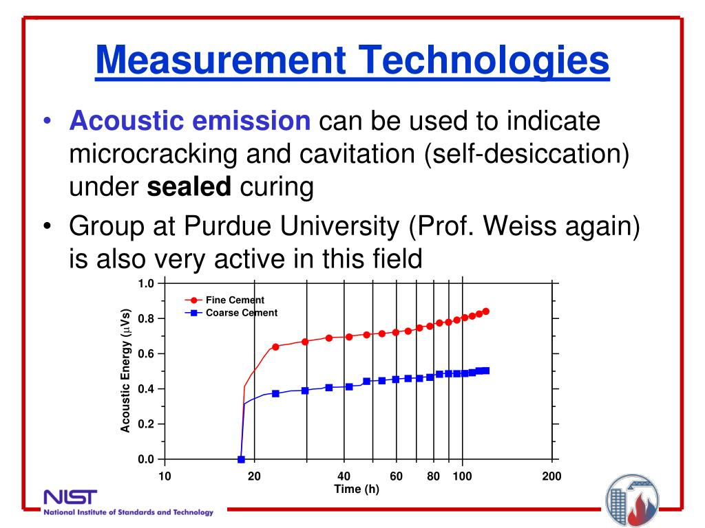 Measurement Technologies