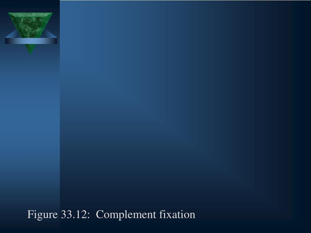 Figure 33.12:  Complement fixation