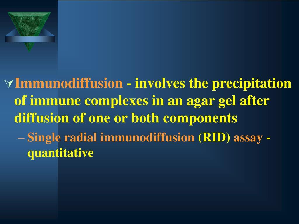 Immunodiffusion