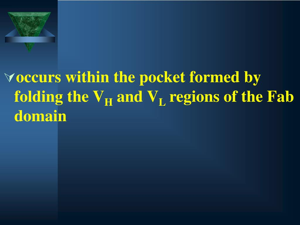 occurs within the pocket formed by folding the V