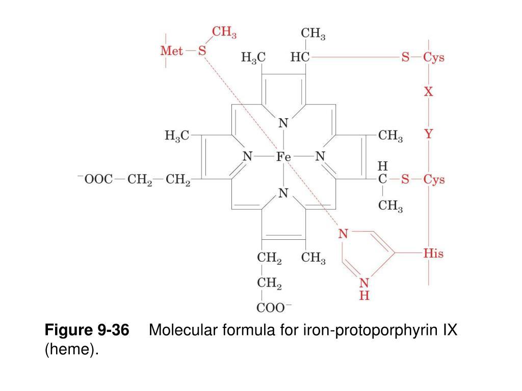 Figure 9-36