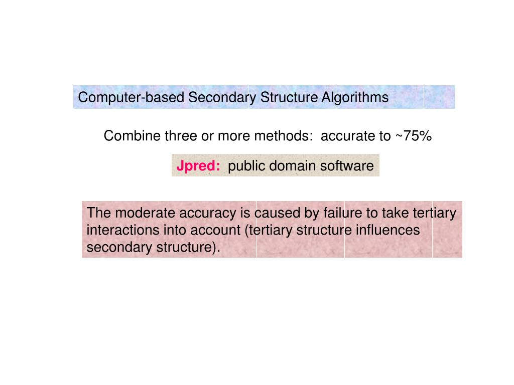 Computer-based Secondary Structure Algorithms