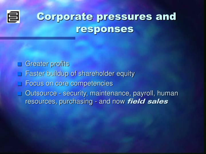 Corporate pressures and responses