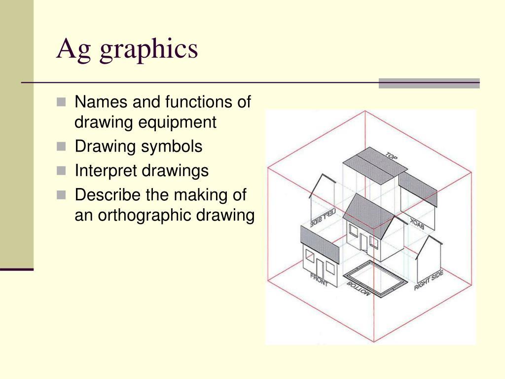 Ag graphics