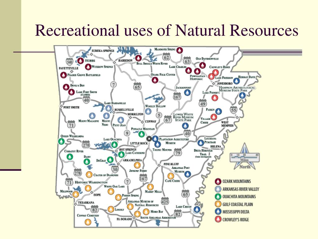 Recreational uses of Natural Resources