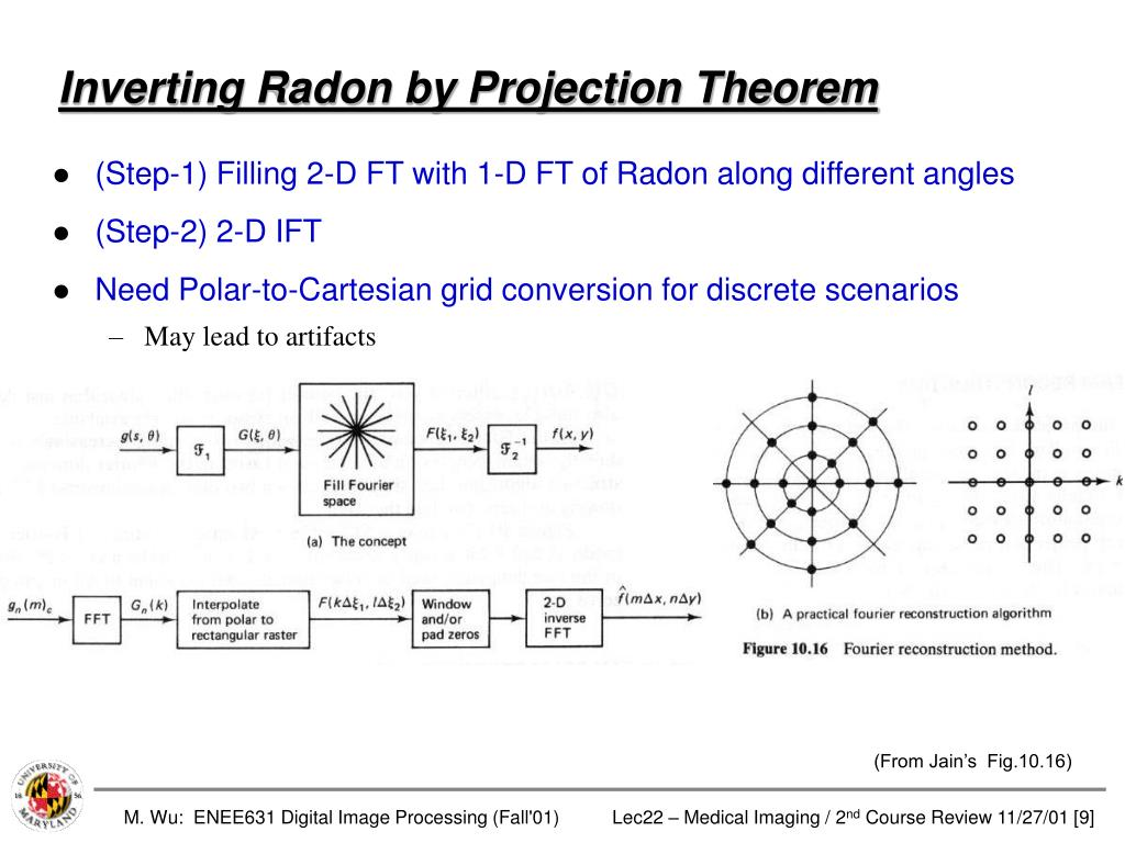 Inverting Radon by Projection Theorem