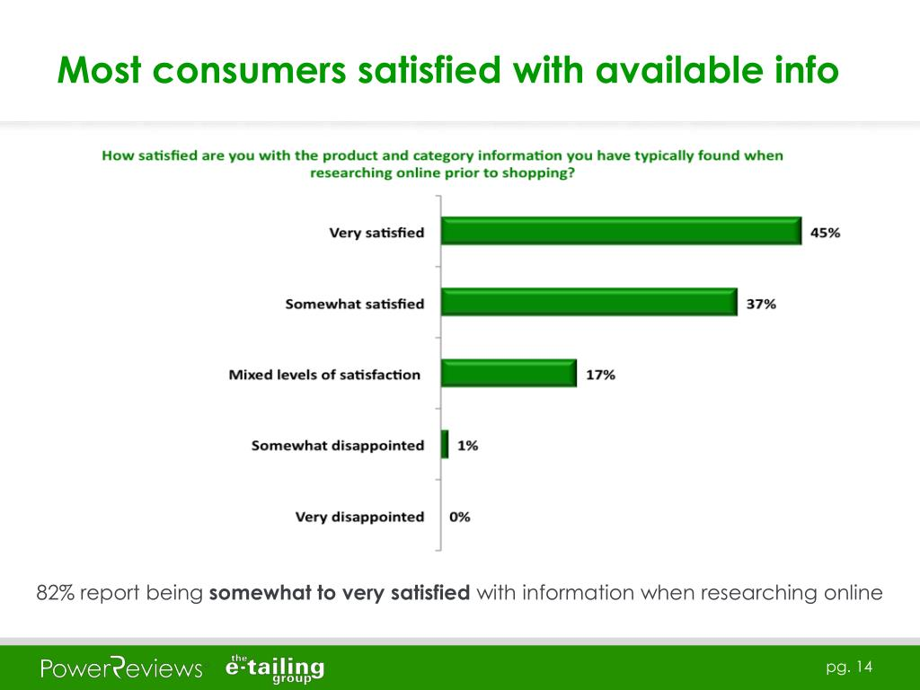 Most consumers satisfied with available info