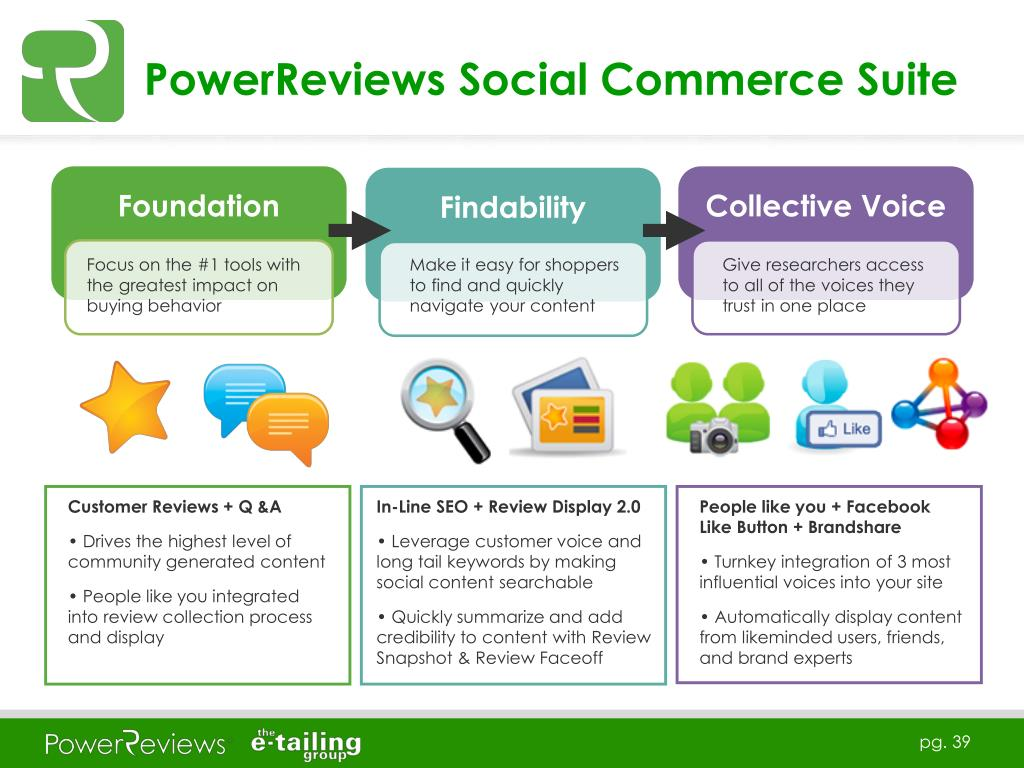 PowerReviews Social Commerce Suite