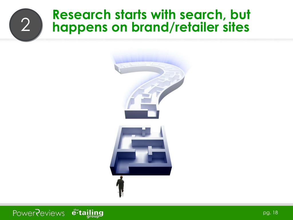 Research starts with search, but happens on brand/retailer sites
