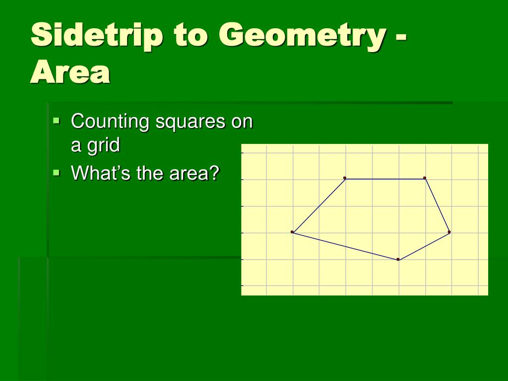 Sidetrip to Geometry - Area