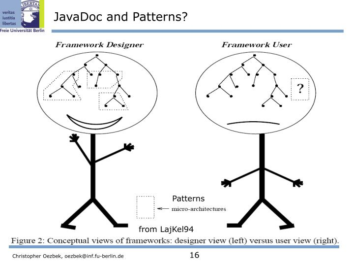 JavaDoc and Patterns?