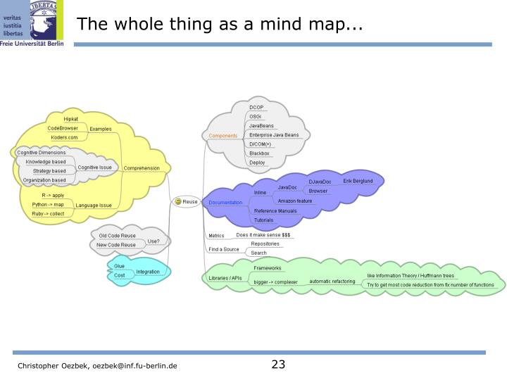 The whole thing as a mind map...