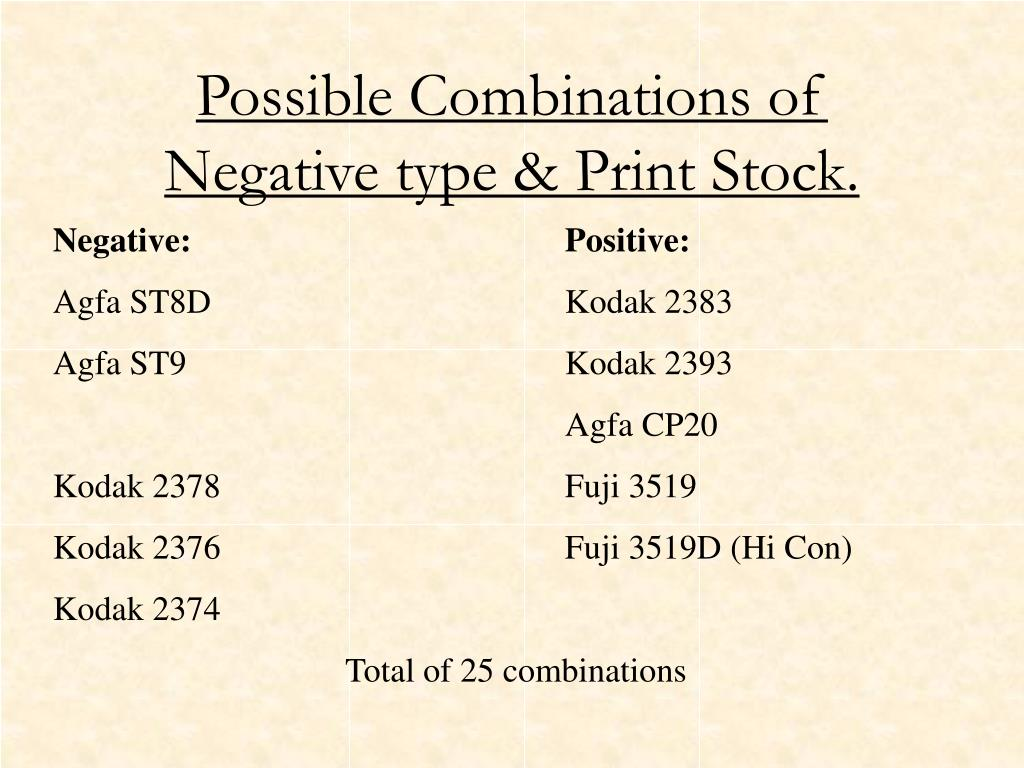 Possible Combinations of Negative type & Print Stock.