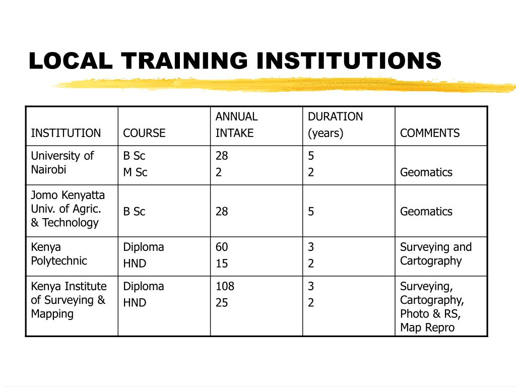 LOCAL TRAINING INSTITUTIONS