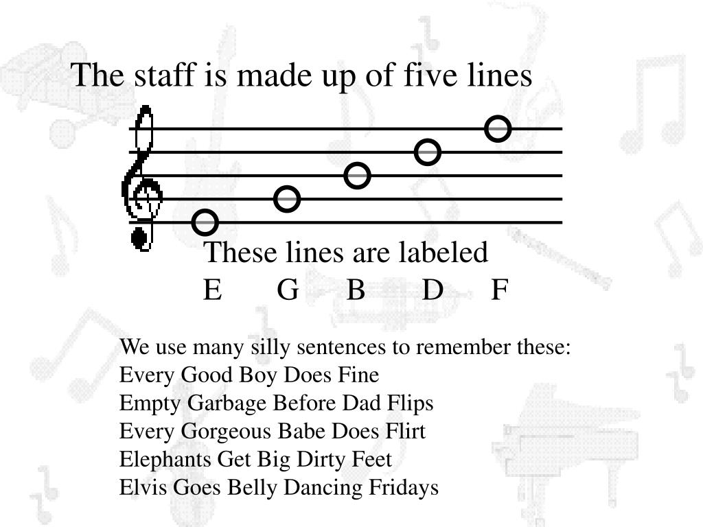 The staff is made up of five lines