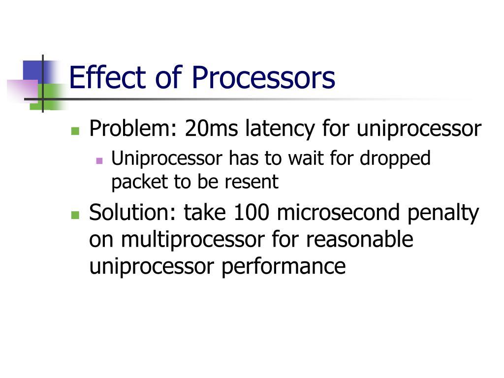 Effect of Processors