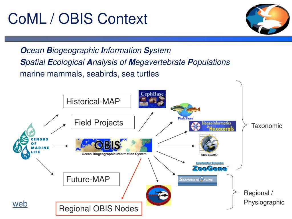 CoML / OBIS Context
