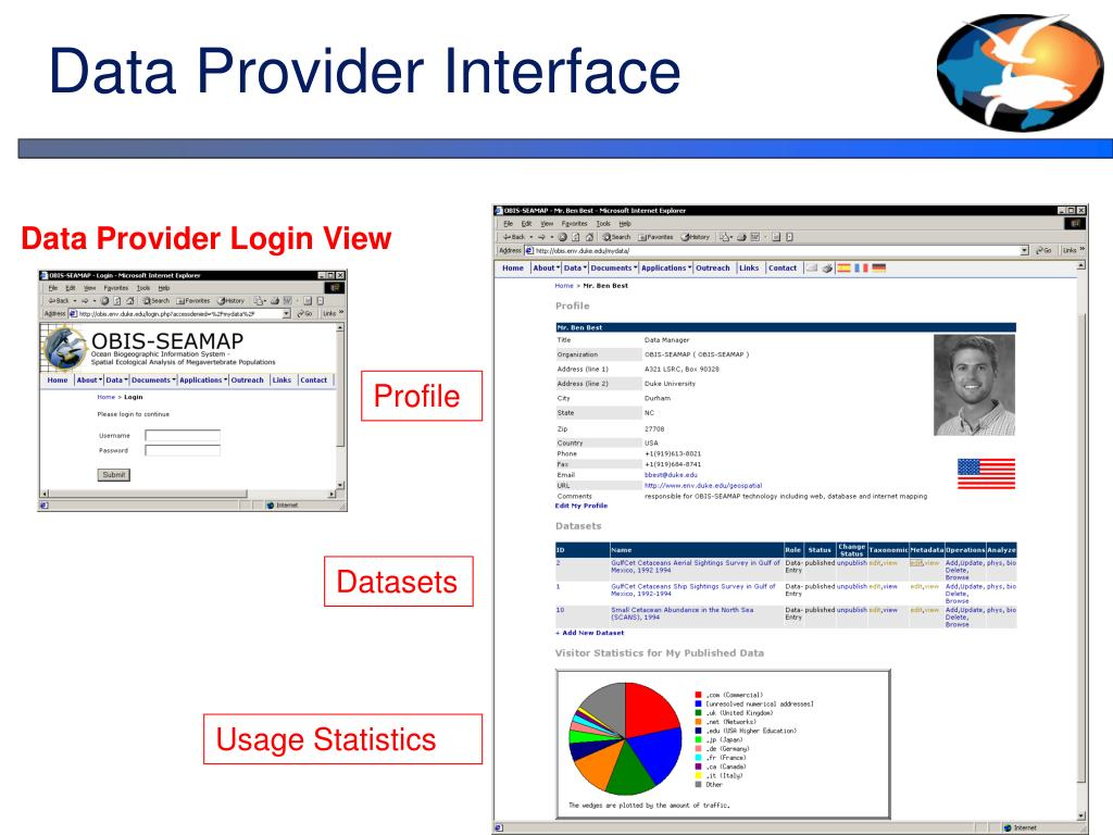 Data Provider Interface