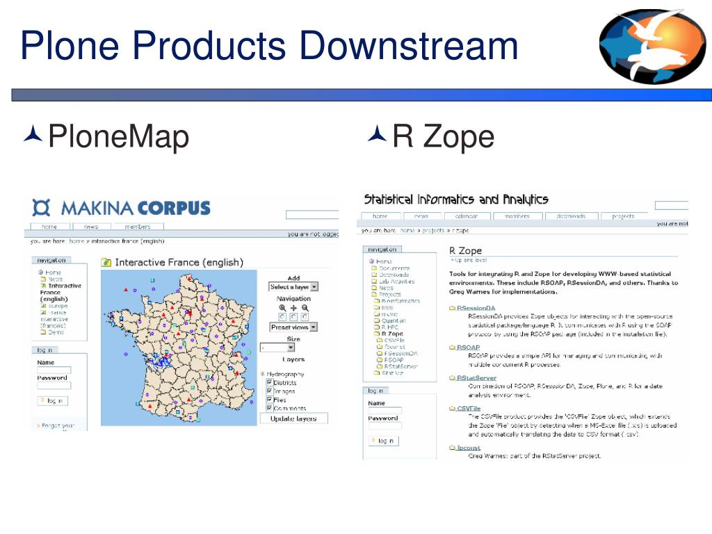 Plone Products Downstream