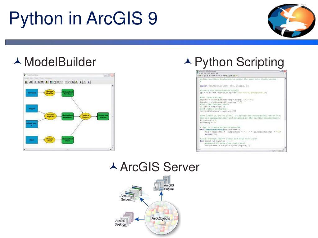Python in ArcGIS 9