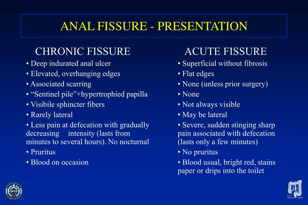 Fissure anale 2012 - Forums - Onmedafr
