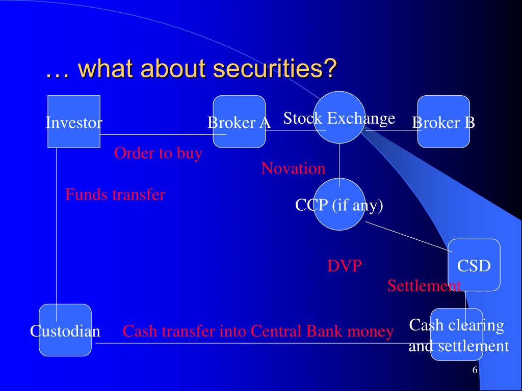 … what about securities?