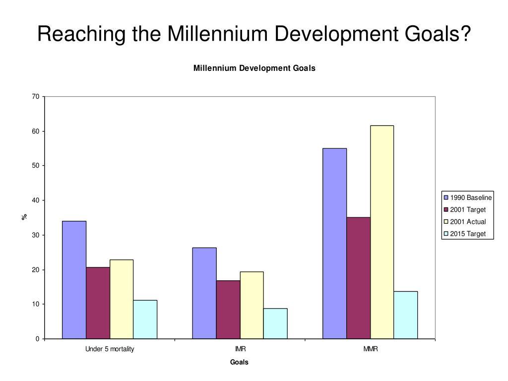 Reaching the Millennium Development Goals?