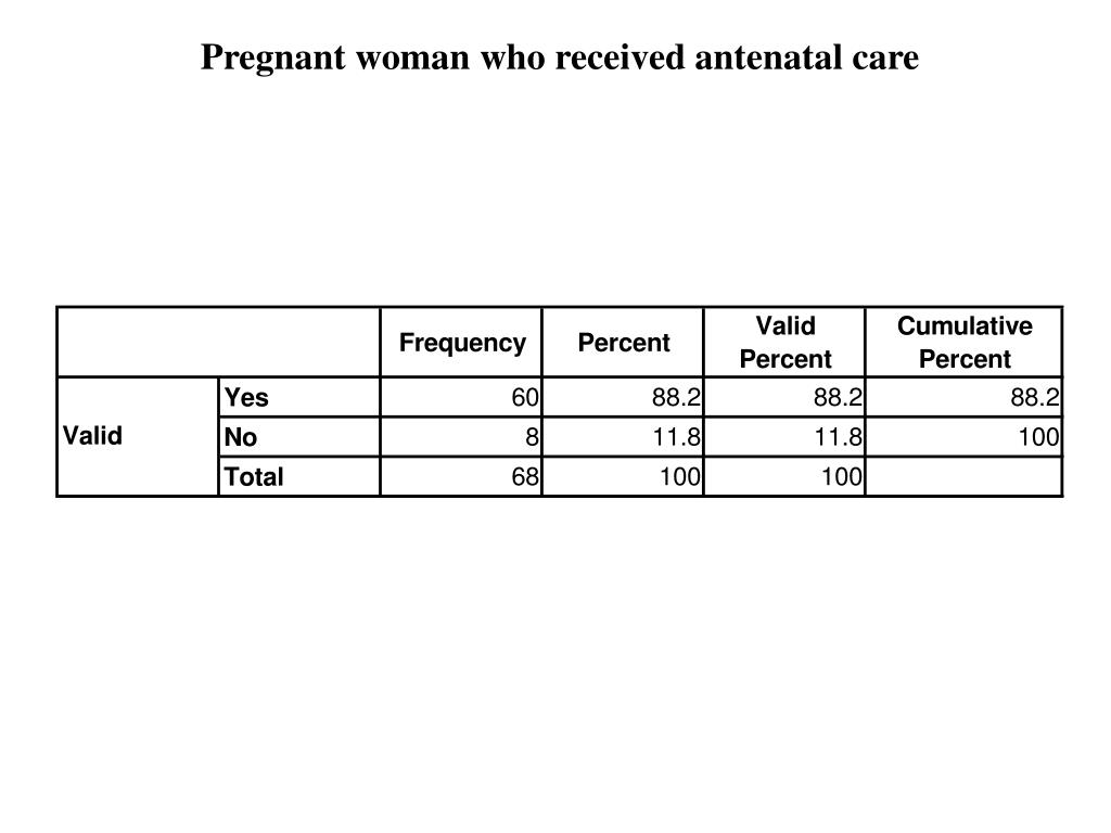 Pregnant woman who received antenatal care
