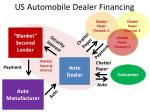 us automobile dealer financing