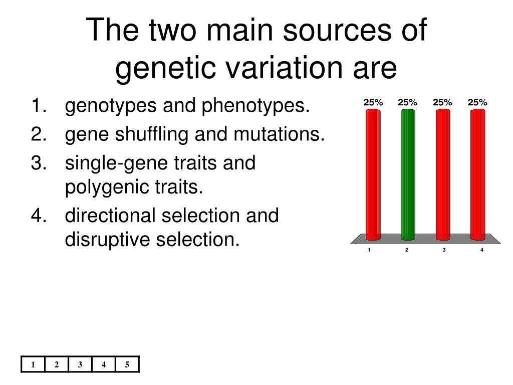 an analysis of the genetic sources of alcoholism The genetics of alcoholism and its analysis of the data has characterized or a distinct glitch in one or more biochemical pathways with a genetic source.