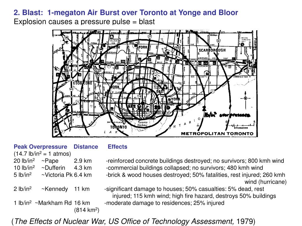 2. Blast:  1-megaton Air Burst over Toronto at Yonge and Bloor