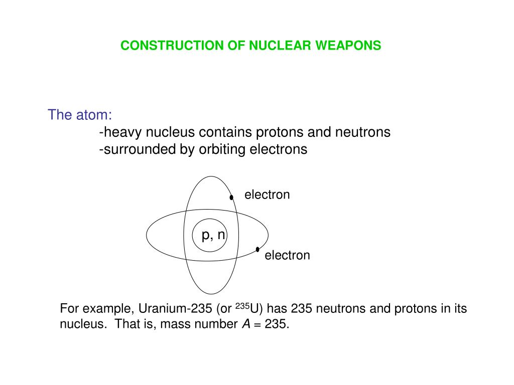 CONSTRUCTION OF NUCLEAR WEAPONS