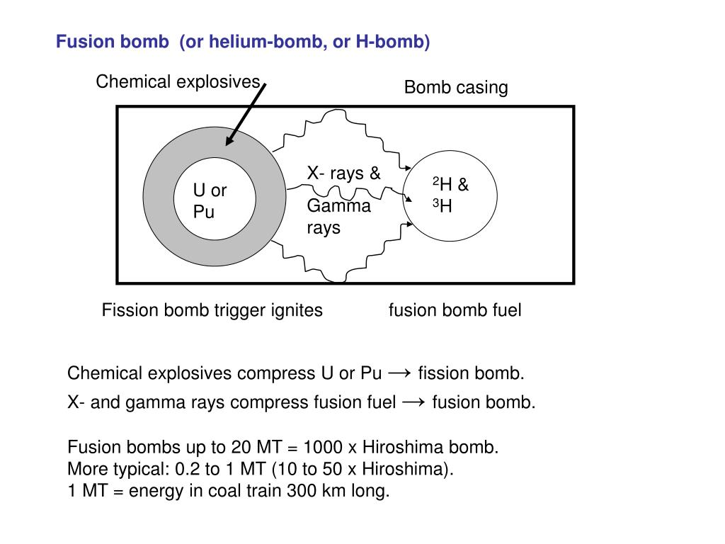 Fusion bomb  (or helium-bomb, or H-bomb)