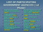 list of participating government agencies 1st phase