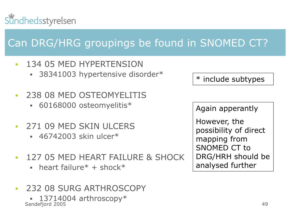 Can DRG/HRG groupings be found in SNOMED CT?
